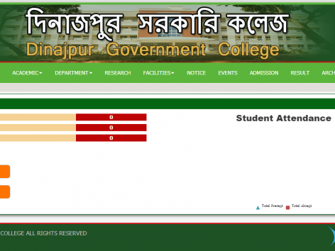 Dinajpur Govt. College Attendance